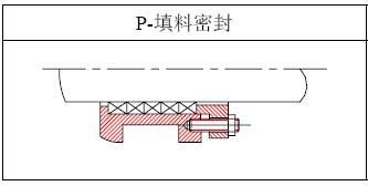 轴端密封型式.jpg
